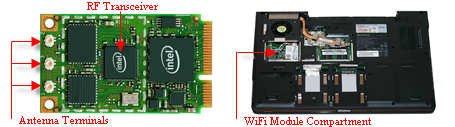 wifi module mini card